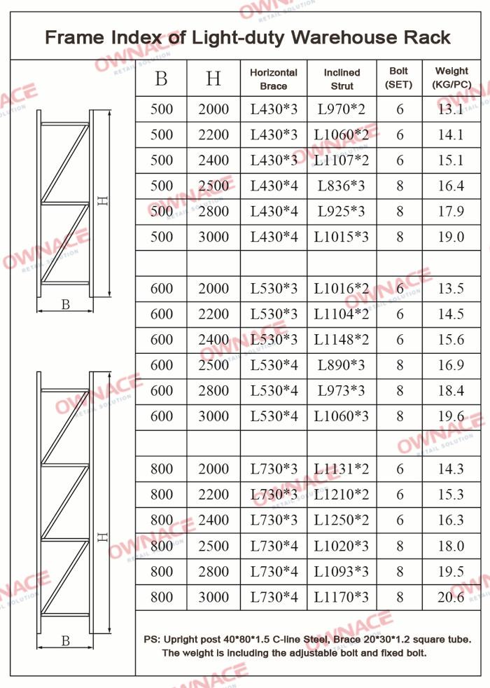 Ow Lr1 Movable Pallet Light Heavy Duty Shelf For Warehouse