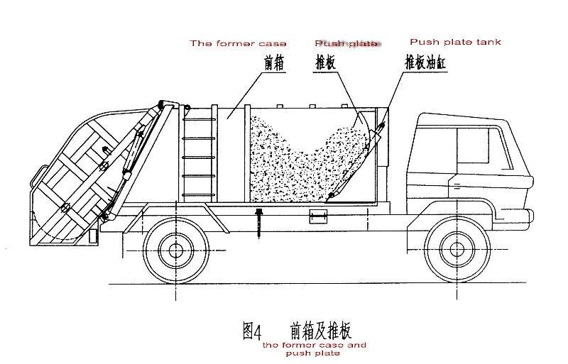 Wiring Diagram For Industrial Trash Compactor Trash