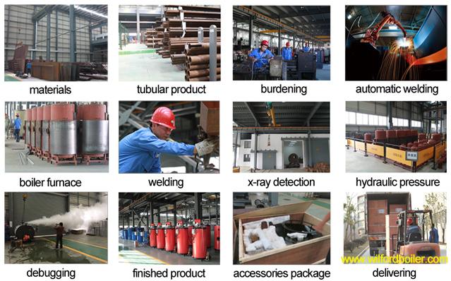 high pressure steam boiler manufacture process