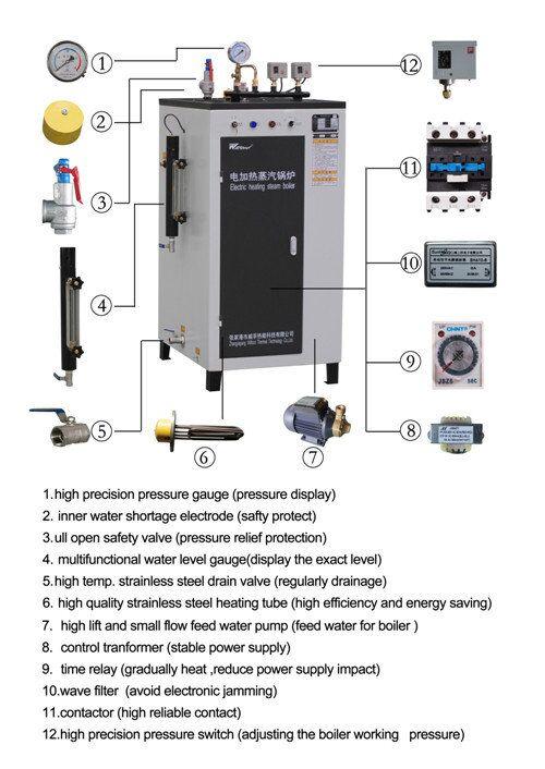 steam boiler for food industries
