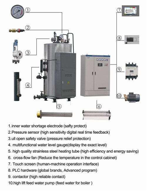 300-500 excellent quality steam boiler