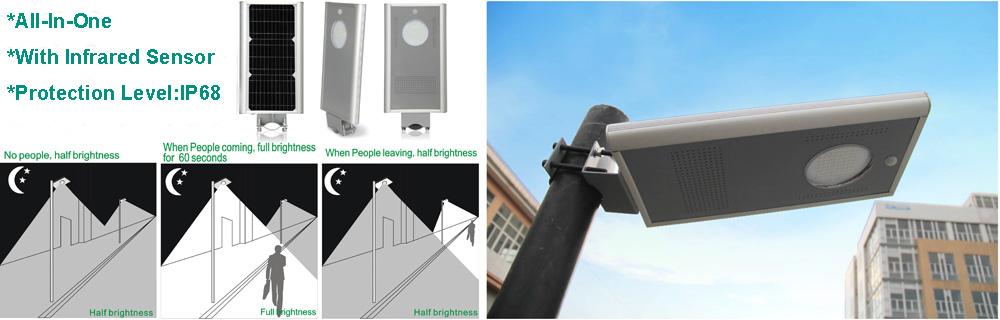 @solar street lights