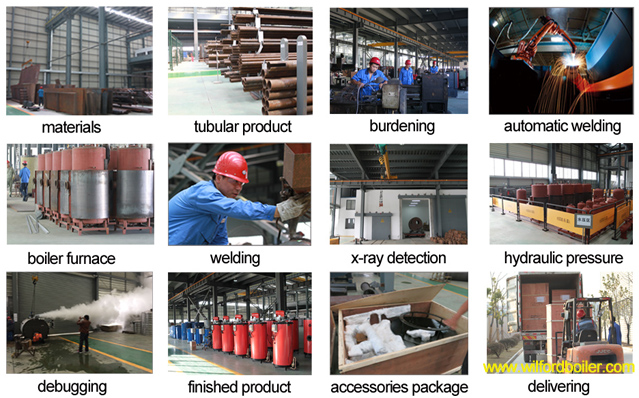 industry electric steam boiler manufacture process