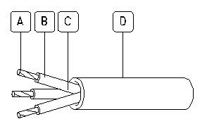 China RTD Extension wire Type RTD-PFA/PFA-3*7/0.2mm, pt100