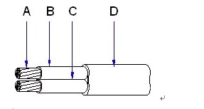 Thermocouple Extension wire Type KX-PVC/PVC-2*7/0.3mm