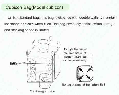 586290964f Corner Loop Style Baffle Big Bag with U-panel body - Buy baffle big ...